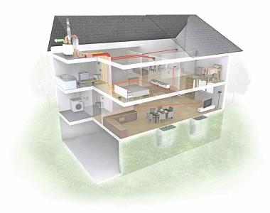 l ftungssysteme helios konzept kwl l ftung mit w rmer ckgewinnung wohlf hlklima und. Black Bedroom Furniture Sets. Home Design Ideas